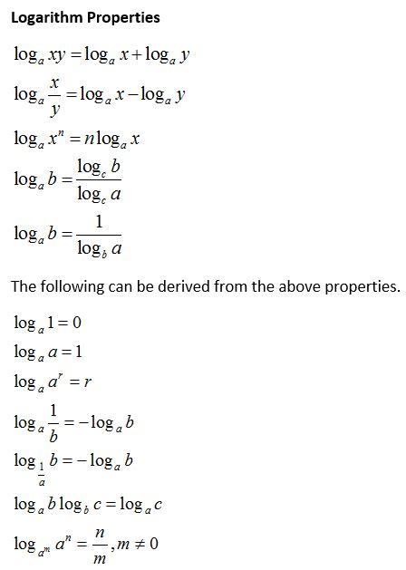 printable math worksheets logarithmic equation log properties worksheet worksheets releaseboard free