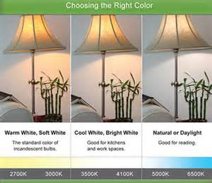 daylight bulb color can i choose the color appearance of my energy efficient