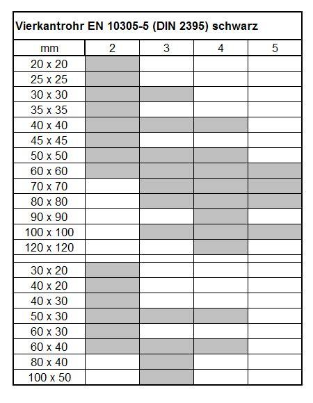 vierkantrohr stahl tabelle bernhard dahlmann gmbh