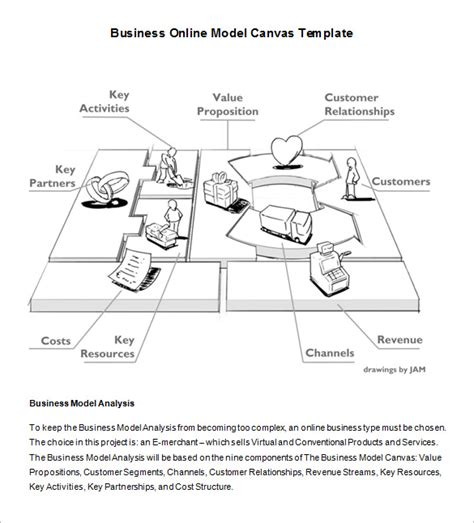 20 Business Model Canvas Template Pdf Doc Ppt Free Premium Templates Business Model Canvas Template Word Free