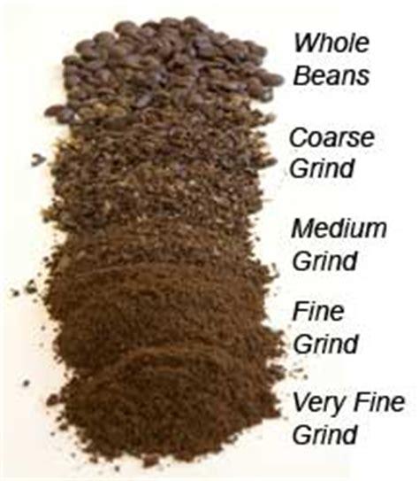 Range of Grinds