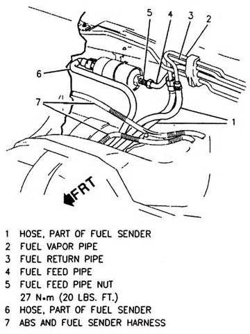 2005 Pontiac Grand Prix Fuel Filter Pontiac Torrent Fuel Location Pontiac Get Free