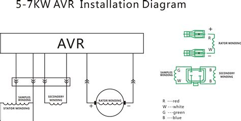 what is 5 7kw avr china avr alternator voltage regulator