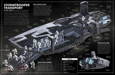 star wars cross sections beautiful the force awakens vehicles cross section book