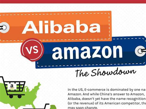 amazon vs alibaba amazon vs alibaba the showdown chinahush
