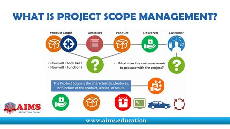 Mba In Education Management Scope by Image Gallery Scope Management
