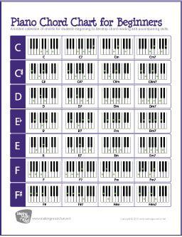 piano chord diagrams free printable piano chord chart makingmusicfun net