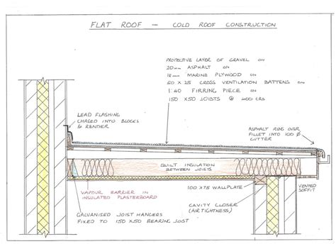 flat roof section drawing drawing board shane brouder