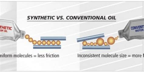 synthetic vs conventional conventional vs synthetic motorcycle review and