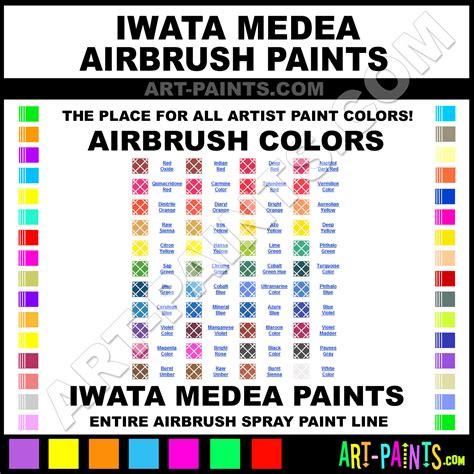 iwata medea airbrush spray paint brands iwata medea spray paint brands airbrush spray paints