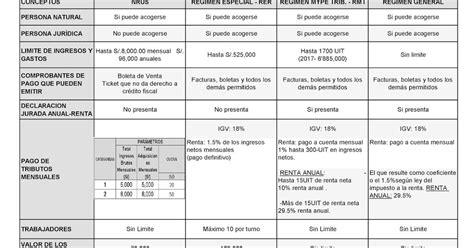 anses asignaciones familiares nueva escala marzo 2016 tabla 2016 asignaciones familiares cuadro de asignaciones