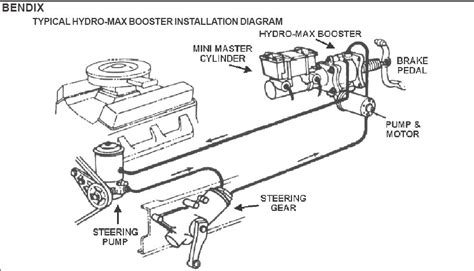 narrow boat hydraulic steering bosch hydro max components and hose diagram