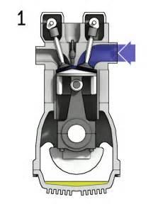 animated 4 stroke engine cycle image 4 stroke engine