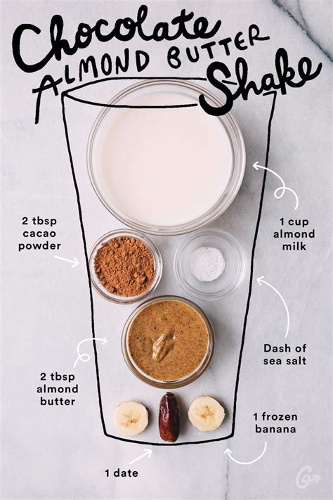 fast healthy 5 ingredient recipes healthy breakfast smoothies with 5 ingredients or less
