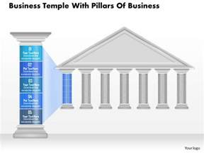 0914 business plan business temple with pillars of