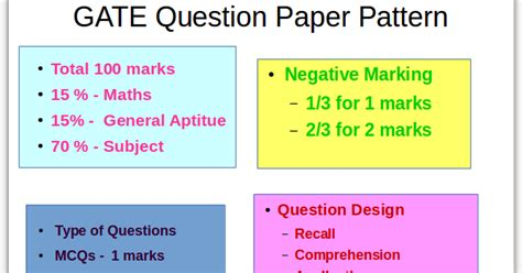pattern type questions gate 2018 mechanical engineering question paper pattern