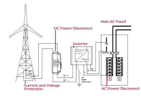 windmill diagram basic electrical wiring diagrams pictures to pin on
