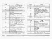 2003 pontiac montana owner s manual page 416