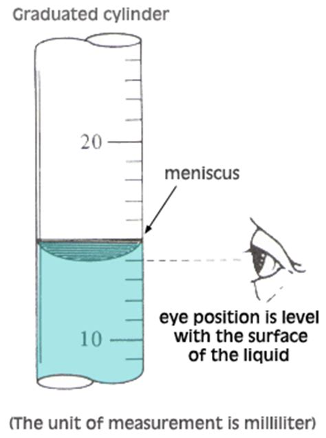 how to read dimensions lab1 measurement