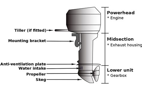 boats without motors outboard motor wikipedia