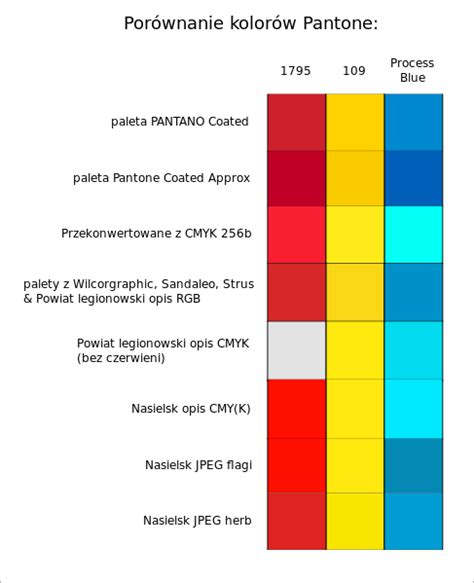 file blood color palette svg wikimedia commons file pantone rgb svg wikimedia commons