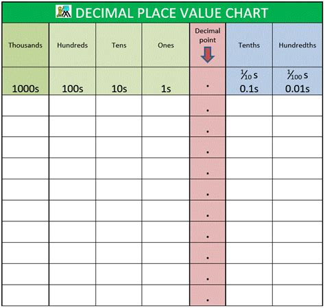 pattern decimal grid feelings faces worksheet tags 187 feelings faces worksheet