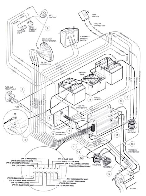 club car parts diagram wiring diagram and fuse box diagram