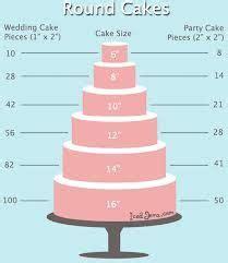 medidas de pasteles 1000 images about porciones y medidas pasteles on