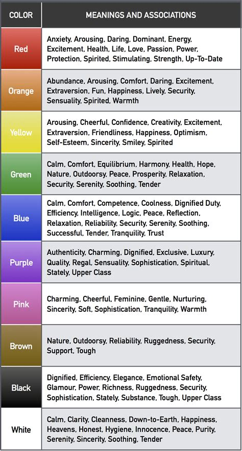 list of colours and their meanings color psychology the complete guide for marketers