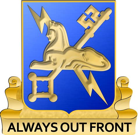 Military Intelligence Corps United States Army | military intelligence corps united states army wikiwand