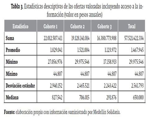 sueldo de un vigilante nocturno en venezuela 2016 sueldos de vigiladores 2015 html autos post