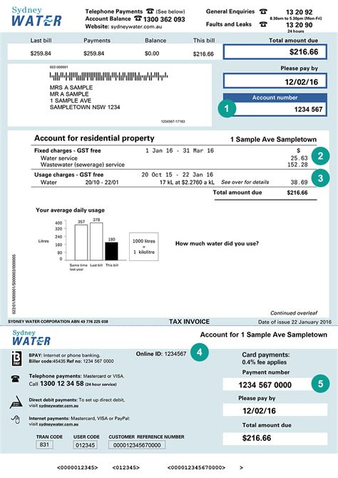 About Your Bill Water Bill Invoice Template