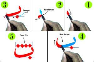 tutorial kaligrafi kaca tutorial belajar menulis kaligrafi arab bagi pemula blog