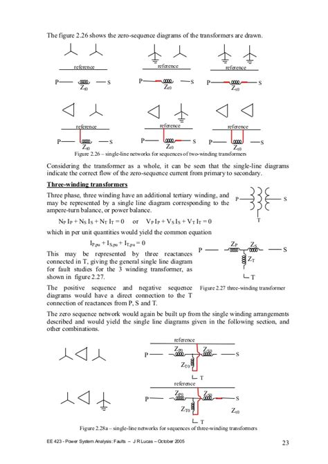 transformer impedance meaning ee423 fault analysis notes