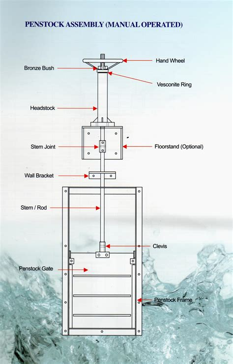 make a blue print wengsong corporation sdn bhd penstocks