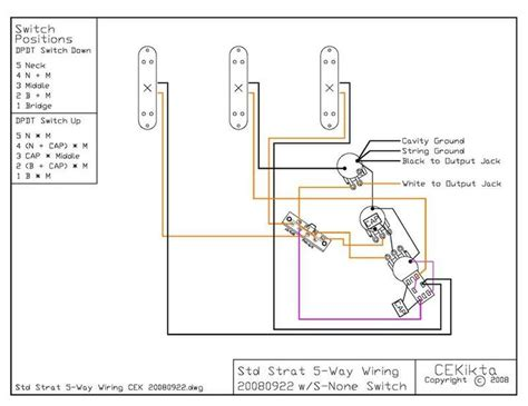 wiring diagram in addition black ibanez electric guitar on