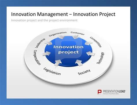 Design Thinking Vorlage 72 besten design presentation bilder auf