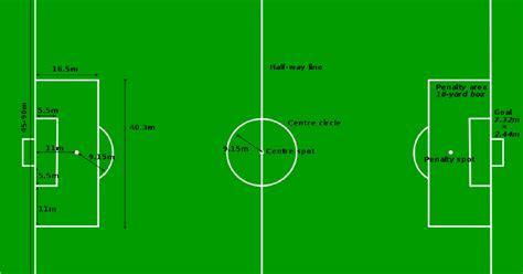 Bola Sepak No 5 By Hanny Sport sport sarana dan prasarana sepak bola komplit