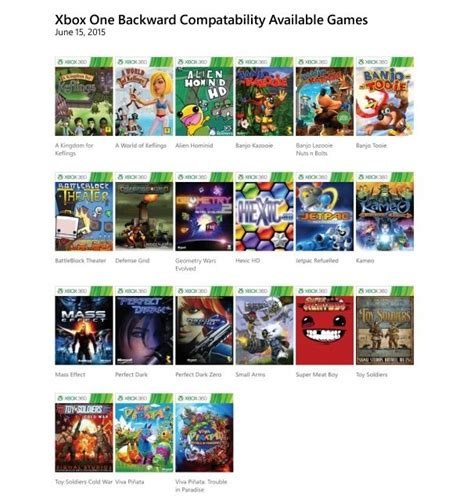 one list xbox one backwards compatibility list list corner