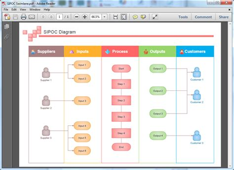 SIPOC Diagram Templates for PDF