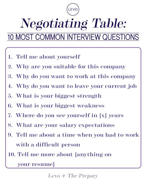 questions for interviewer security guards companies
