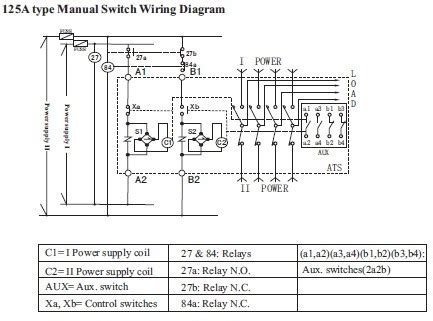 socomec ats wiring diagram contohsoal co