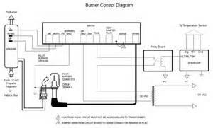 honeywell s8610u wiring diagram review ebooks