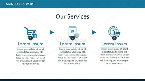 Our Services Powerpoint Themes Slidemodel Annual Report Ppt Template