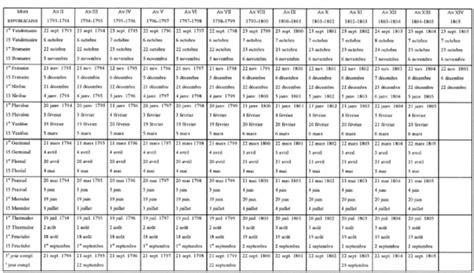 Comparaison Calendrier Gregorien Et Republicain Page 6