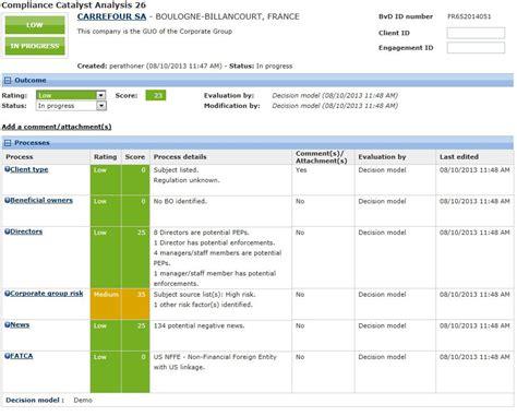 diane bureau dijk cv diane savignac pdf par diane savignac fichier pdf