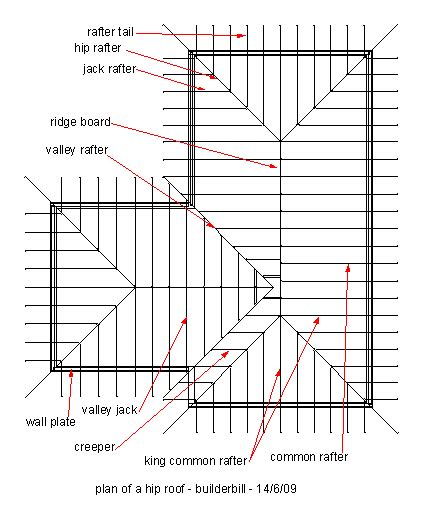 roof plans section gable roof meet google search architectural