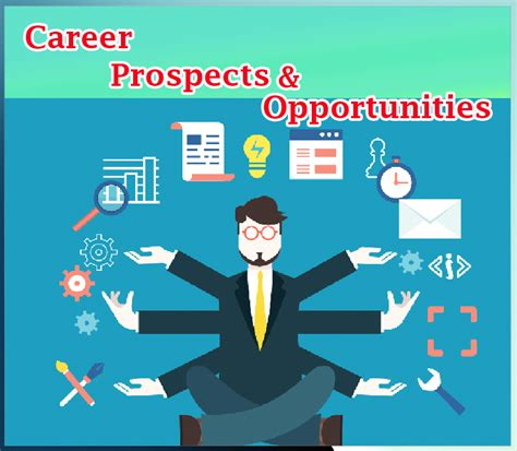 Mba Hr Career Opportunities by Career Prospects Opportunities Sachi Shiksha The