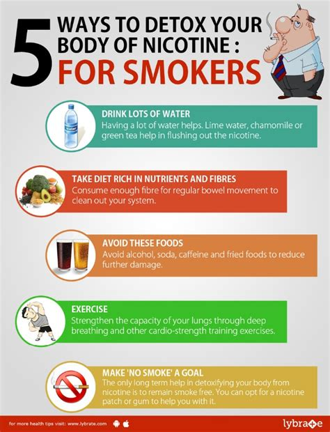 How To Detox Tobacco Damage by Can T Stop Atleast Follow This Advice By Dr