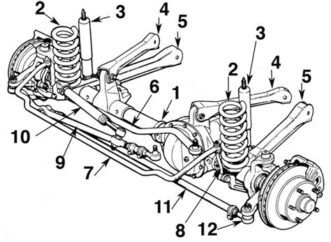 2001 jeep grand front end diagram jeep grand suspension diagrams jeep free engine